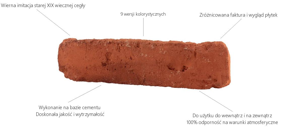 Płytka Stara Cegła - SOL-TECHDESIGN.PL